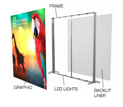 Image of a BrightWall Backlit Display Showing Graphics, LED Lights, Frame & Backlit Liner